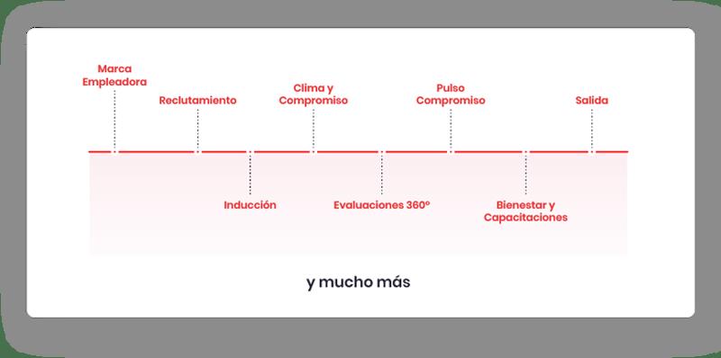 mide_y_gestiona-1